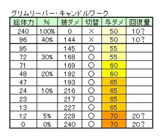 グリムリーパー調査.jpg